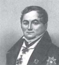 M. Baluďanský – slovenský rektor Petrohradskej univerzity